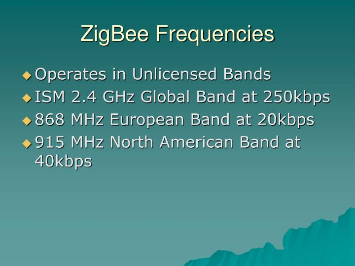 ZigBee Frequencies