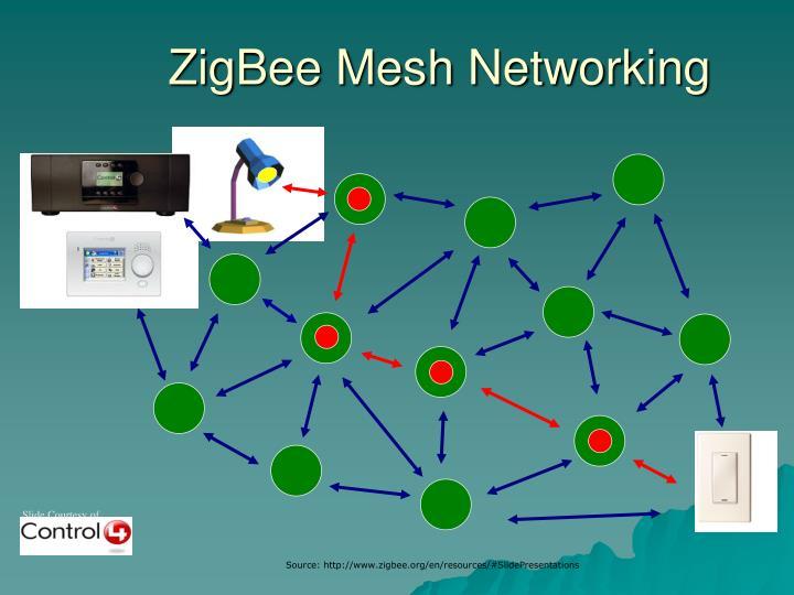 ZigBee Mesh Networking
