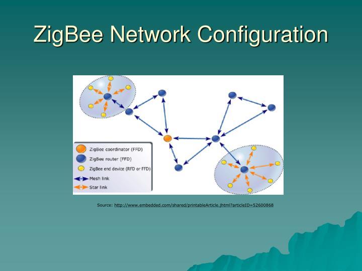 ZigBee Network Configuration