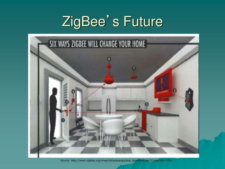 ZigBee