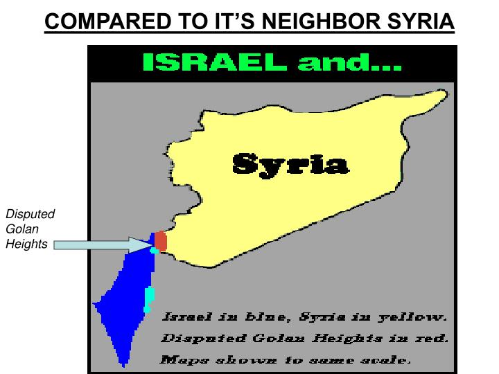 COMPARED TO IT'S NEIGHBOR SYRIA