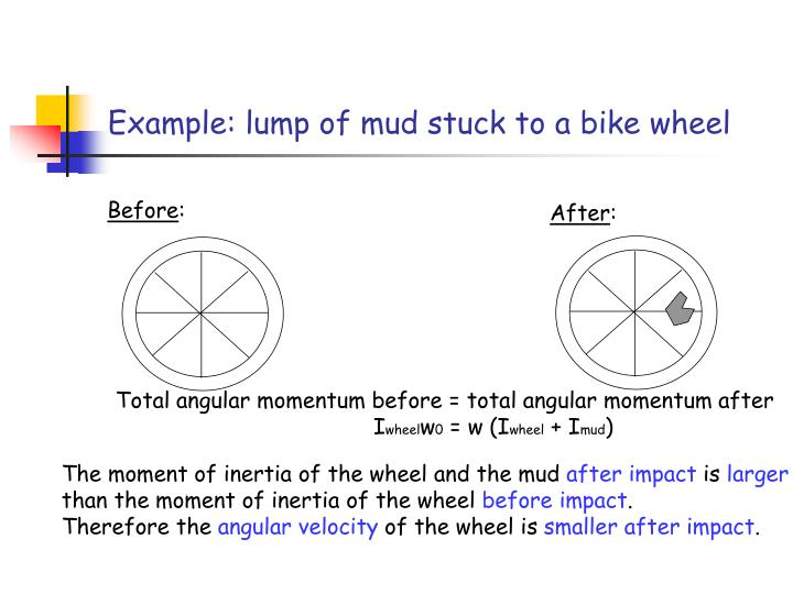Example: lump of mud stuck to a bike wheel