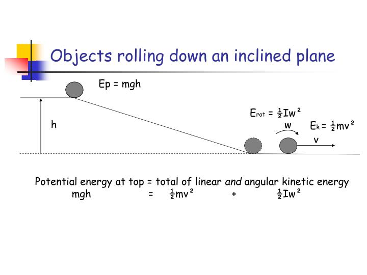 Objects rolling down an inclined plane