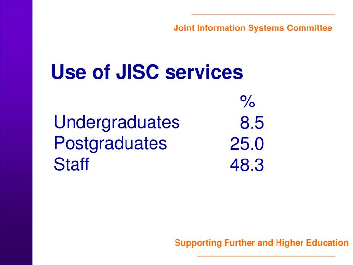 Use of JISC services
