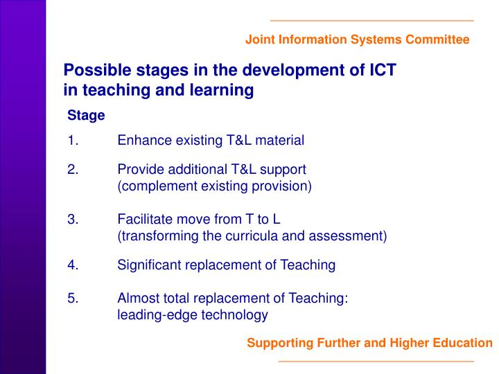 Possible stages in the development of ICT