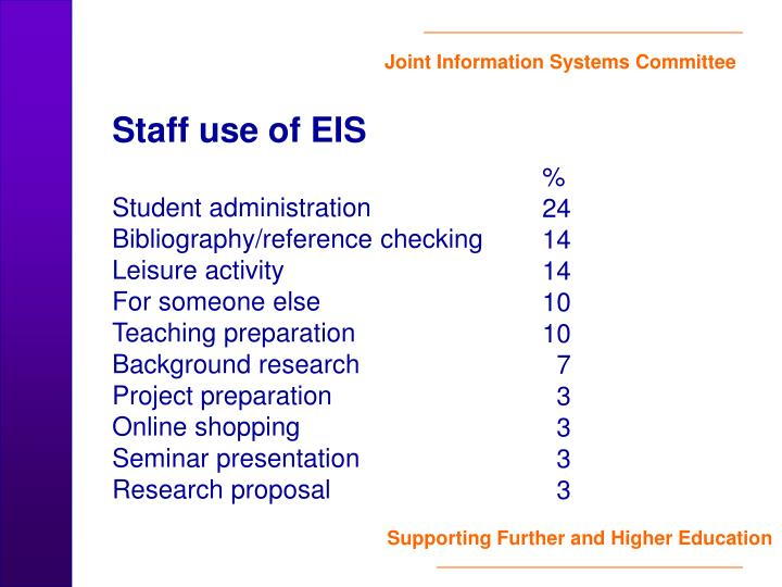 Staff use of EIS