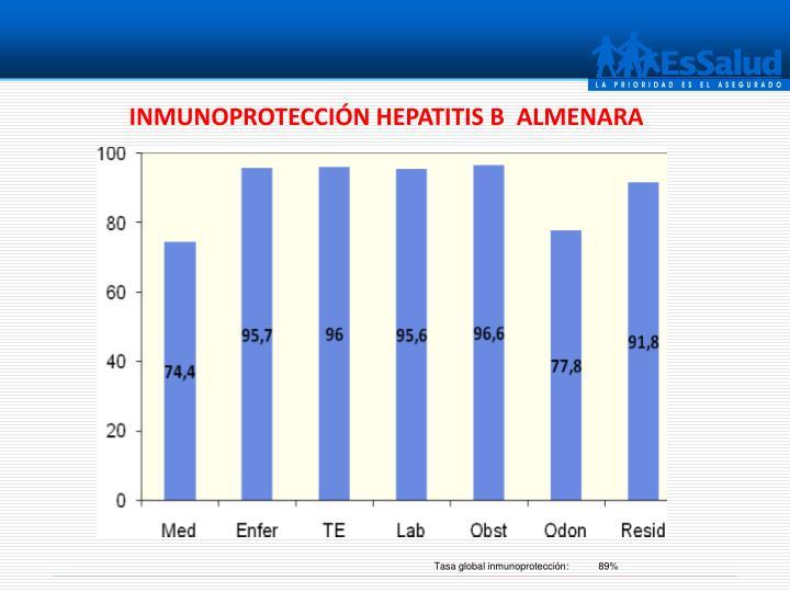 INMUNOPROTECCIÓN HEPATITIS B  ALMENARA
