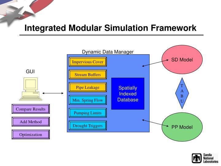 SD Model