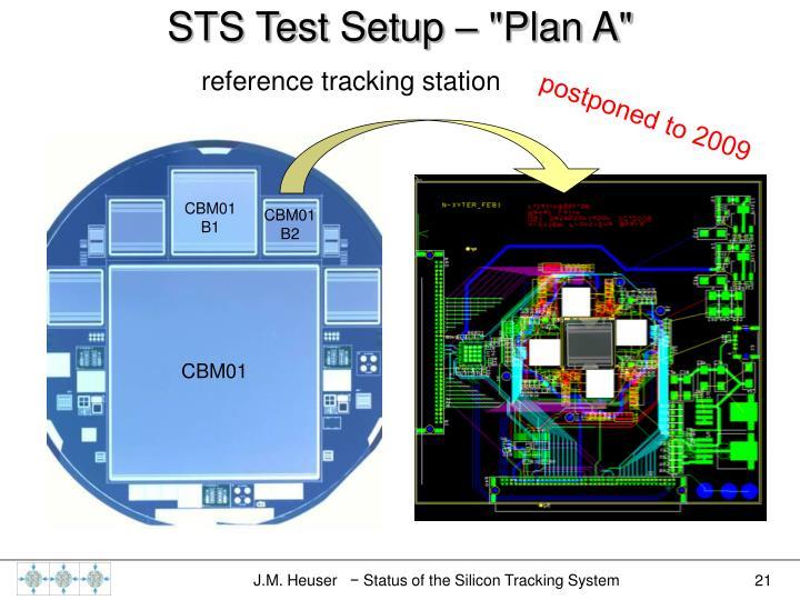 "STS Test Setup – ""Plan A"""