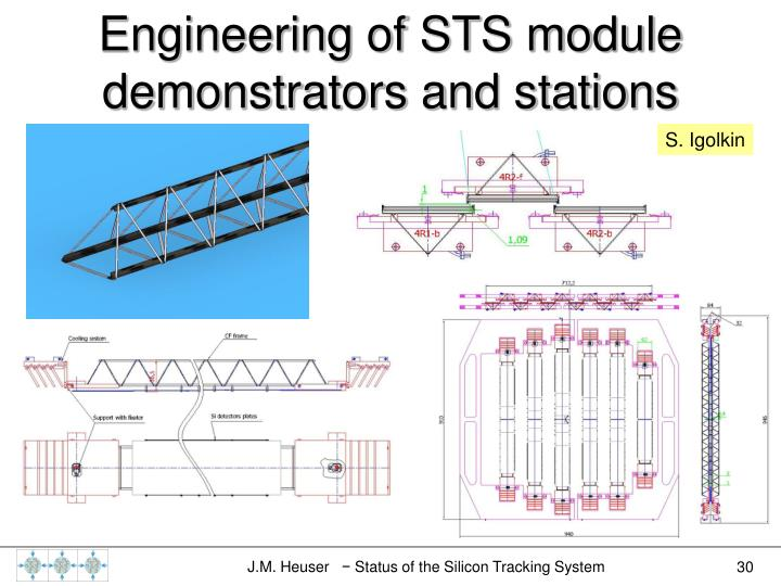 Engineering of STS module demonstrators and stations
