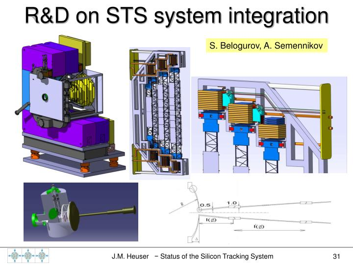 R&D on STS system integration