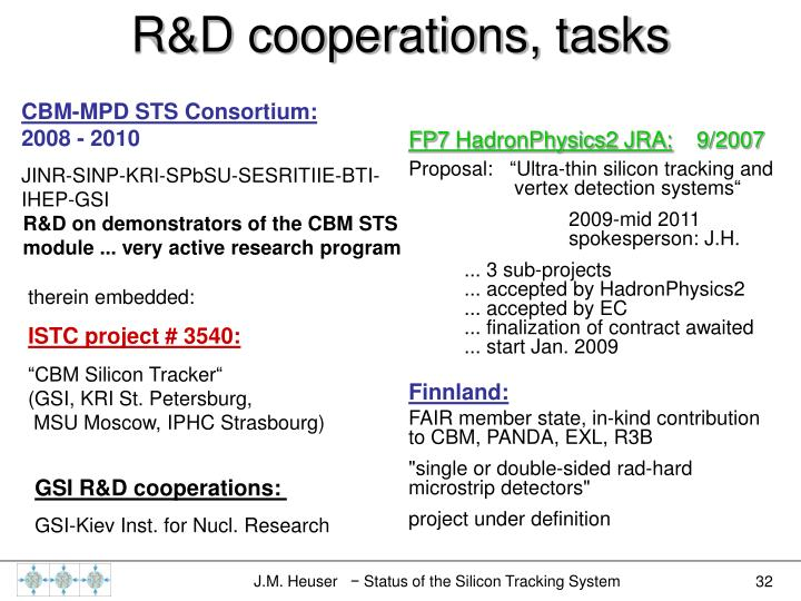 R&D cooperations, tasks