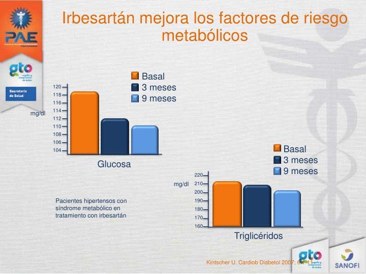 Irbesartán mejora los factores de riesgo metabólicos