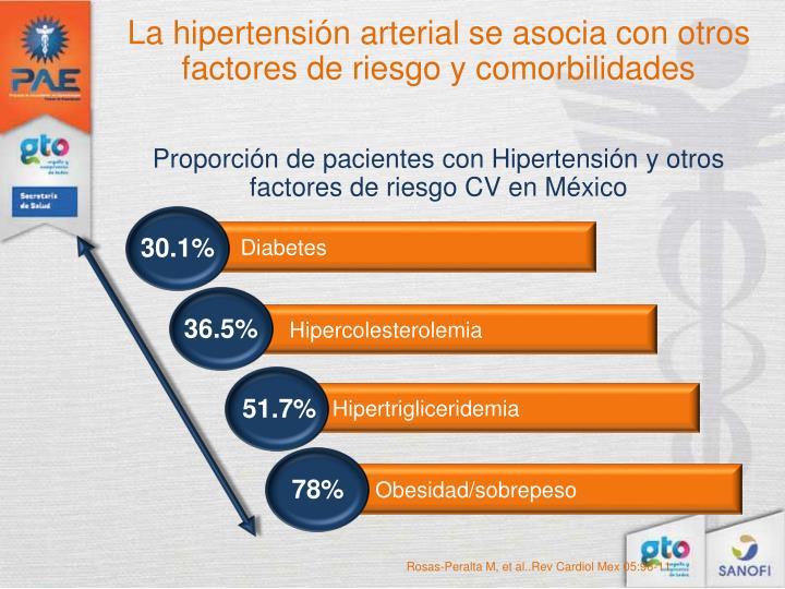 La hipertensión arterial se asocia con otros factores de riesgo y comorbilidades
