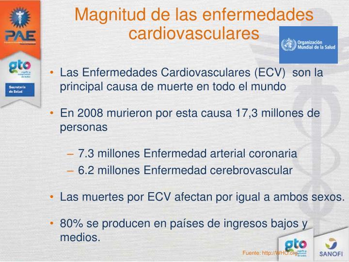 Magnitud de las enfermedades cardiovasculares