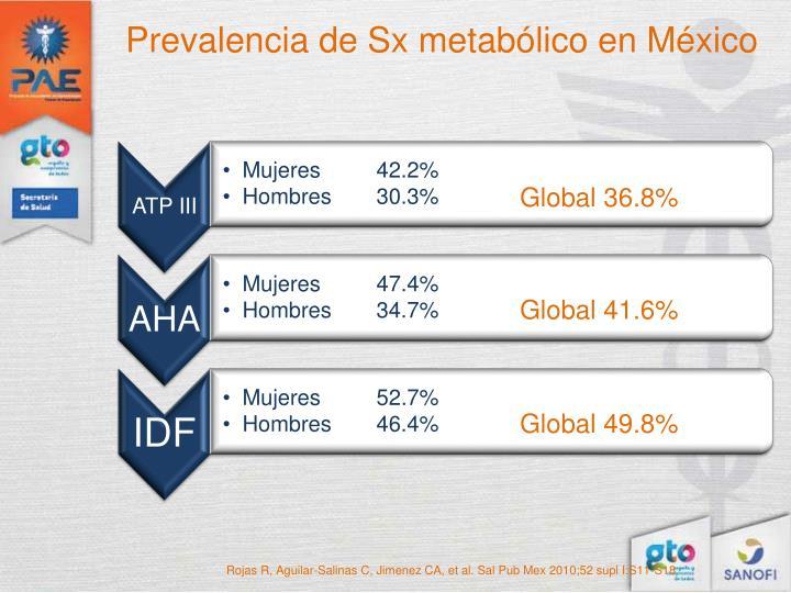 Prevalencia de Sx metabólico en México