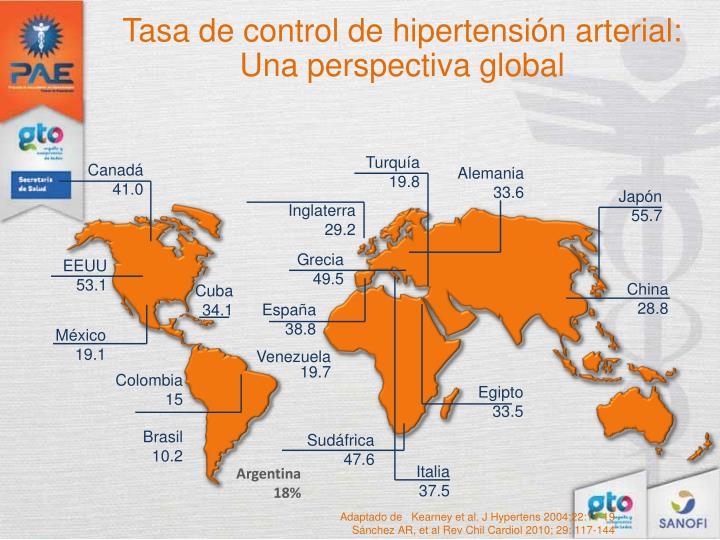Tasa de control de hipertensión arterial: Una perspectiva global
