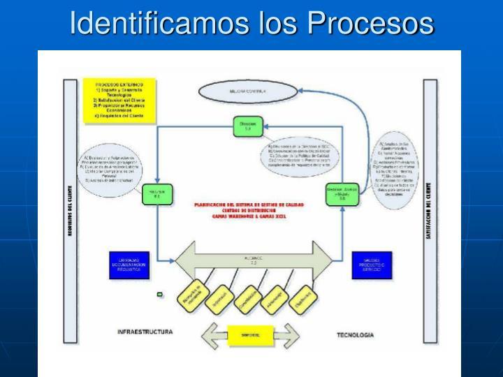 Identificamos los Procesos