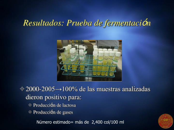 Resultados: Prueba de fermentaci