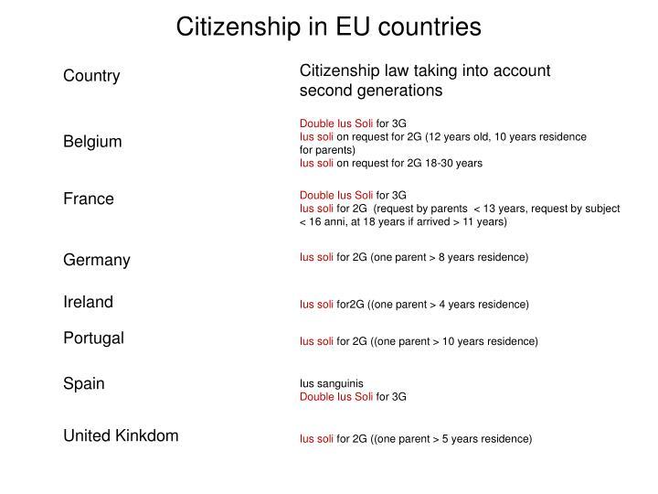 Citizenship in EU countries