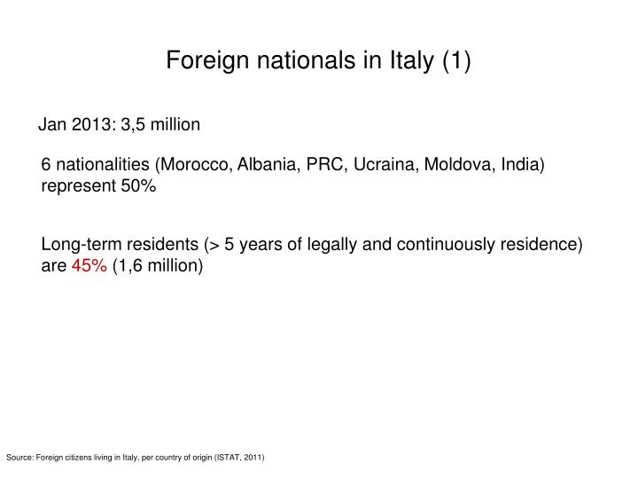 Foreign nationals in Italy (1)