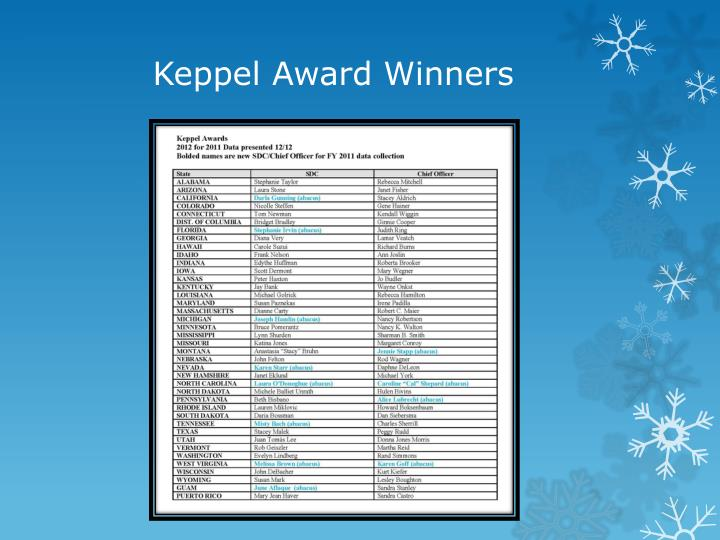 Keppel Award Winners
