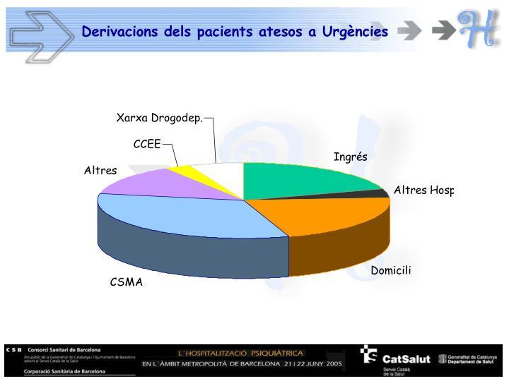 Derivacions dels pacients atesos a Urgències