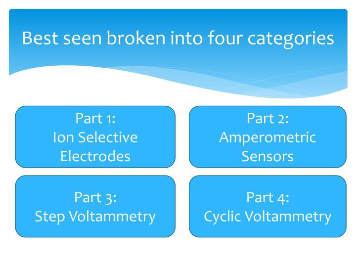 Best seen broken into four categories