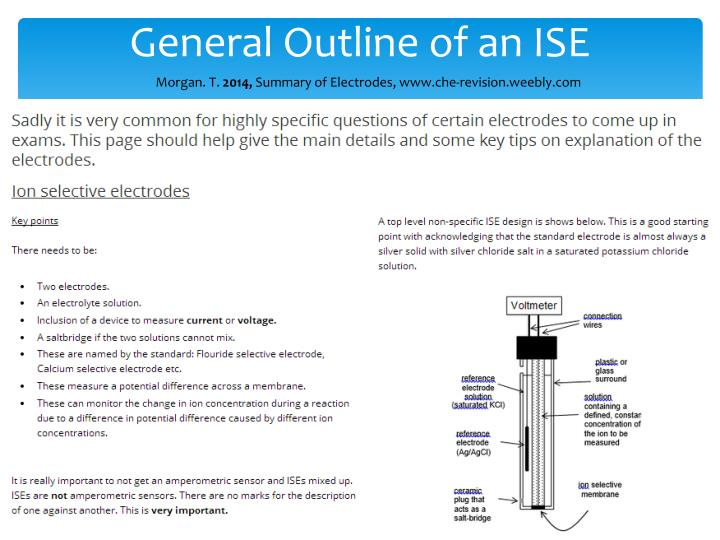 General Outline of an ISE
