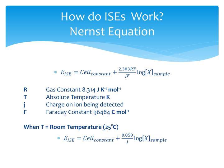 How do ISEs  Work?
