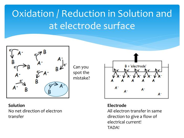 Oxidation / Reduction in Solution and at electrode surface