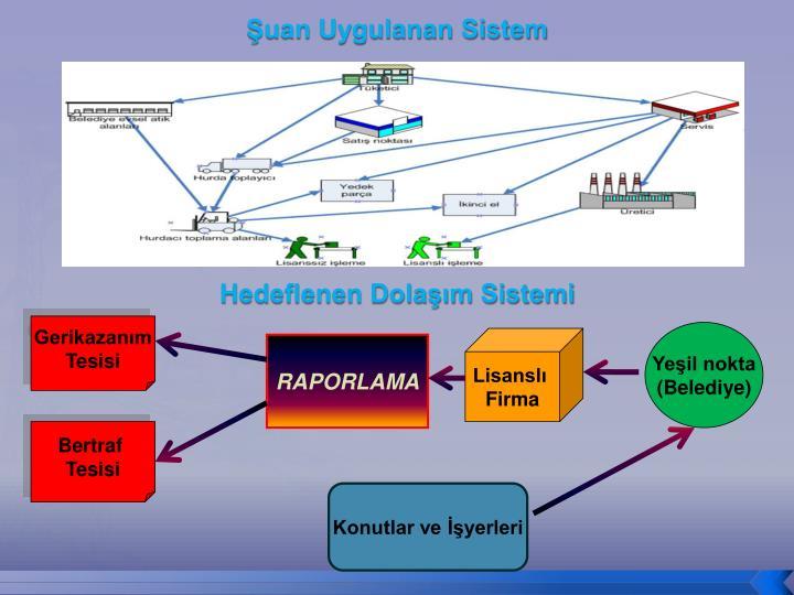 Şuan Uygulanan Sistem