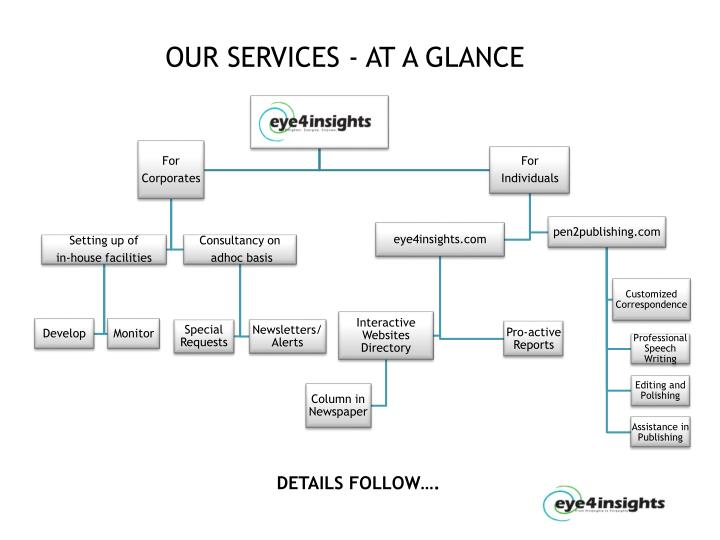 OUR SERVICES - AT A GLANCE