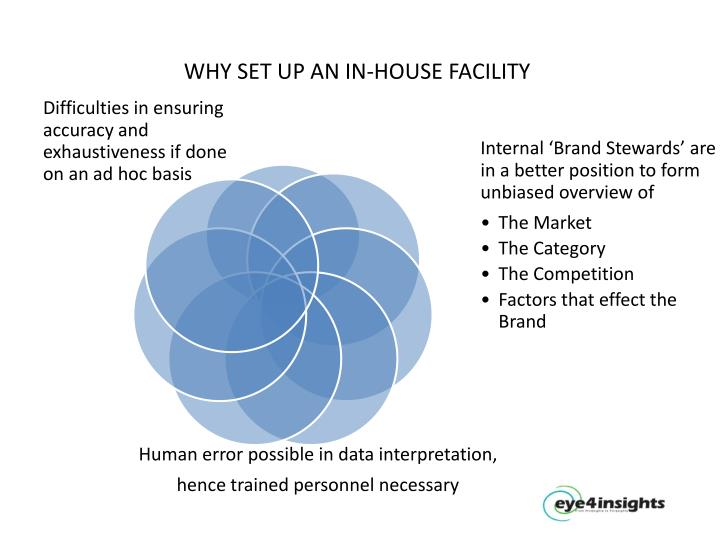 WHY SET UP AN IN-HOUSE FACILITY