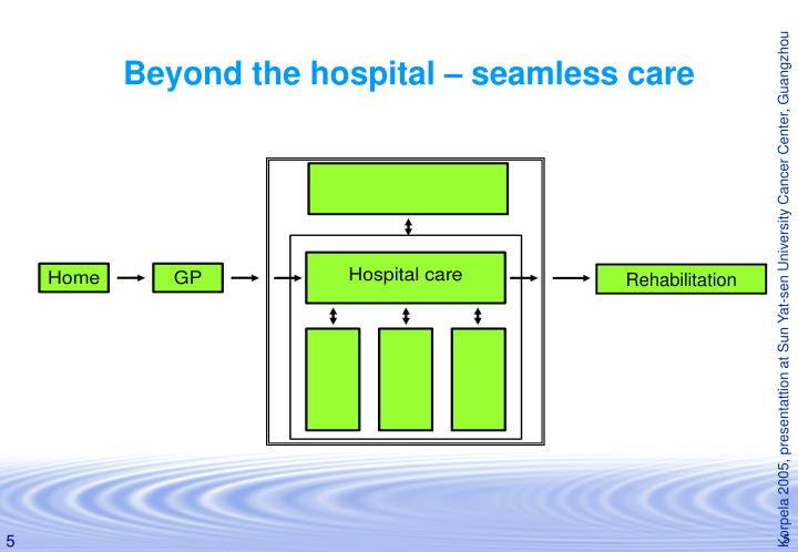 Beyond the hospital – seamless care