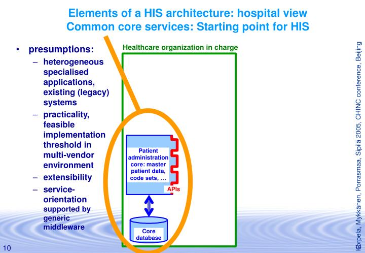Elements of a HIS architecture: hospital view