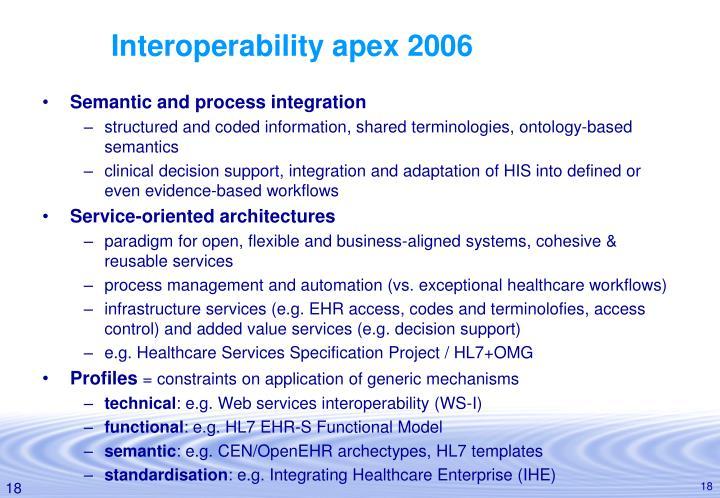 Interoperability apex 2006