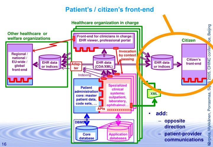 Patient's / citizen's front-end