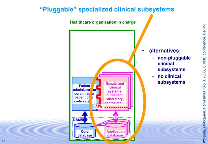 """Pluggable"" specialized clinical subsystems"