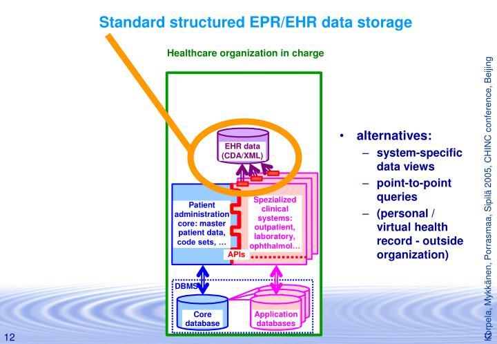 Standard structured EPR/EHR data storage