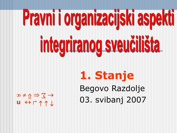 Pravni i organizacijski aspekti