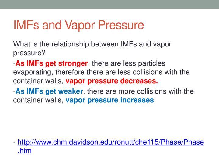 IMFs and Vapor Pressure
