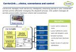carrierlink choice convenience and control