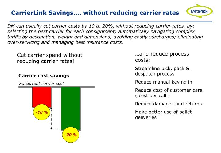 CarrierLink Savings…. without reducing carrier rates