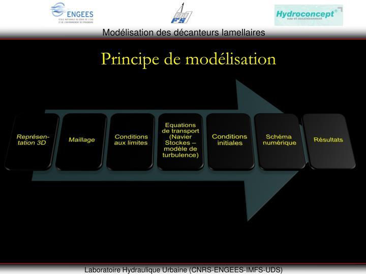 Principe de modélisation