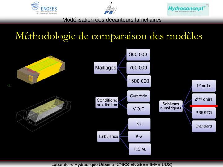Méthodologie de comparaison des modèles