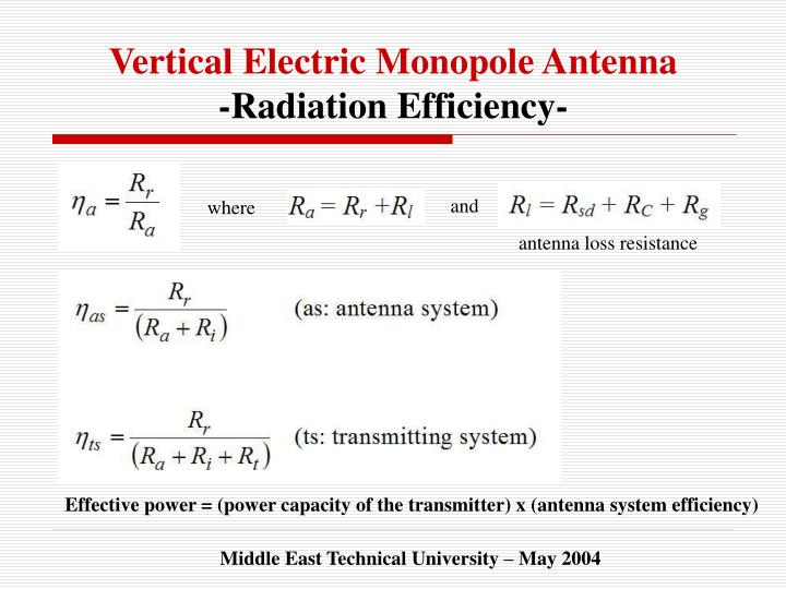 Vertical Electric Monopole Antenna