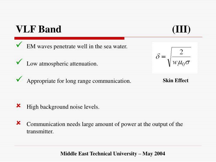 VLF Band  (III)