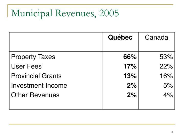 Municipal Revenues, 2005