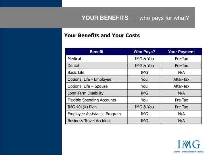 YOUR BENEFITS